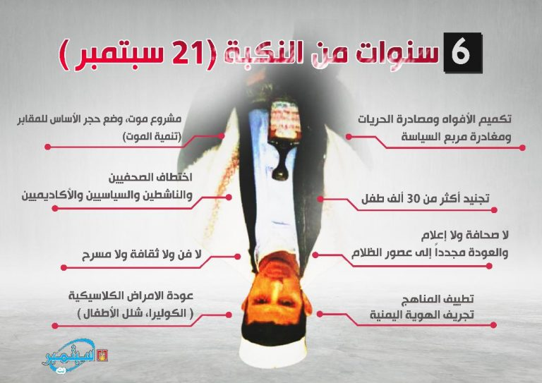 """""""21 سبتمبر"""".. اليوم الأسود الذي حول كل شيء في اليمن إلى خراب"""